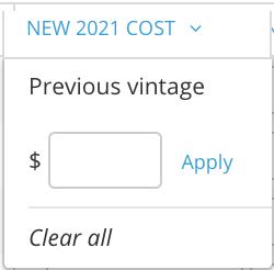 2021 Unit Cost